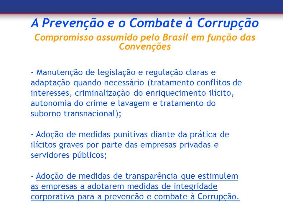 A Prevenção e o Combate à Corrupção Compromisso assumido pelo Brasil em função das Convenções - Manutenção de legislação e regulação claras e adaptaçã