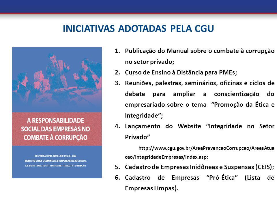 INICIATIVAS ADOTADAS PELA CGU 1.Publicação do Manual sobre o combate à corrupção no setor privado; 2.Curso de Ensino à Distância para PMEs; 3.Reuniões