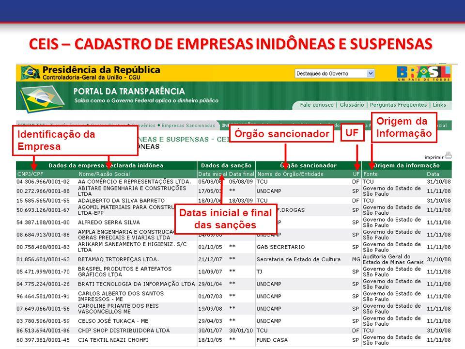 Identificação da Empresa Órgão sancionador Origem da Informação UF CEIS – CADASTRO DE EMPRESAS INIDÔNEAS E SUSPENSAS Datas inicial e final das sanções