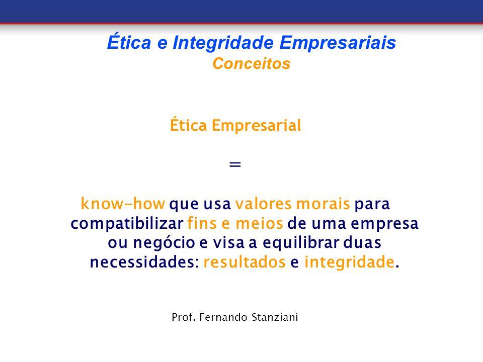 Ética e Integridade Empresariais Conceitos Ética Empresarial = know-how que usa valores morais para compatibilizar fins e meios de uma empresa ou negó