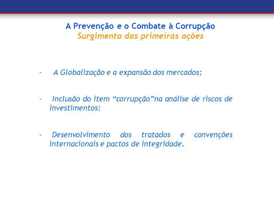 A Prevenção e o Combate à Corrupção Surgimento das primeiras ações - A Globalização e a expansão dos mercados; - Inclusão do item corrupçãona análise