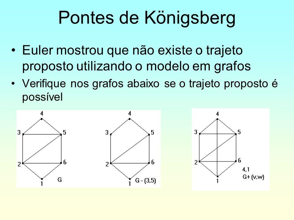 Euler mostrou que não existe o trajeto proposto utilizando o modelo em grafos Verifique nos grafos abaixo se o trajeto proposto é possível Pontes de K