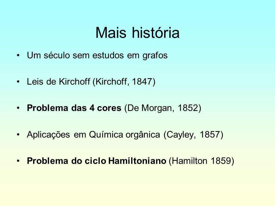 Mais história Um século sem estudos em grafos Leis de Kirchoff (Kirchoff, 1847) Problema das 4 cores (De Morgan, 1852) Aplicações em Química orgânica