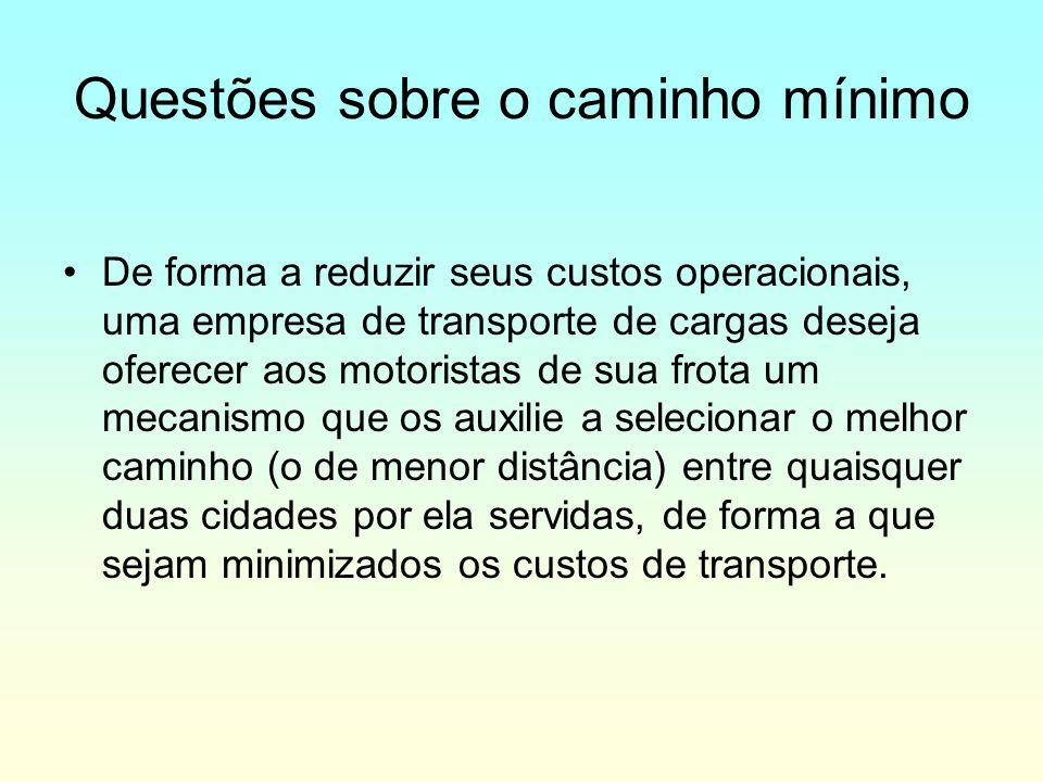 Questões sobre o caminho mínimo De forma a reduzir seus custos operacionais, uma empresa de transporte de cargas deseja oferecer aos motoristas de sua