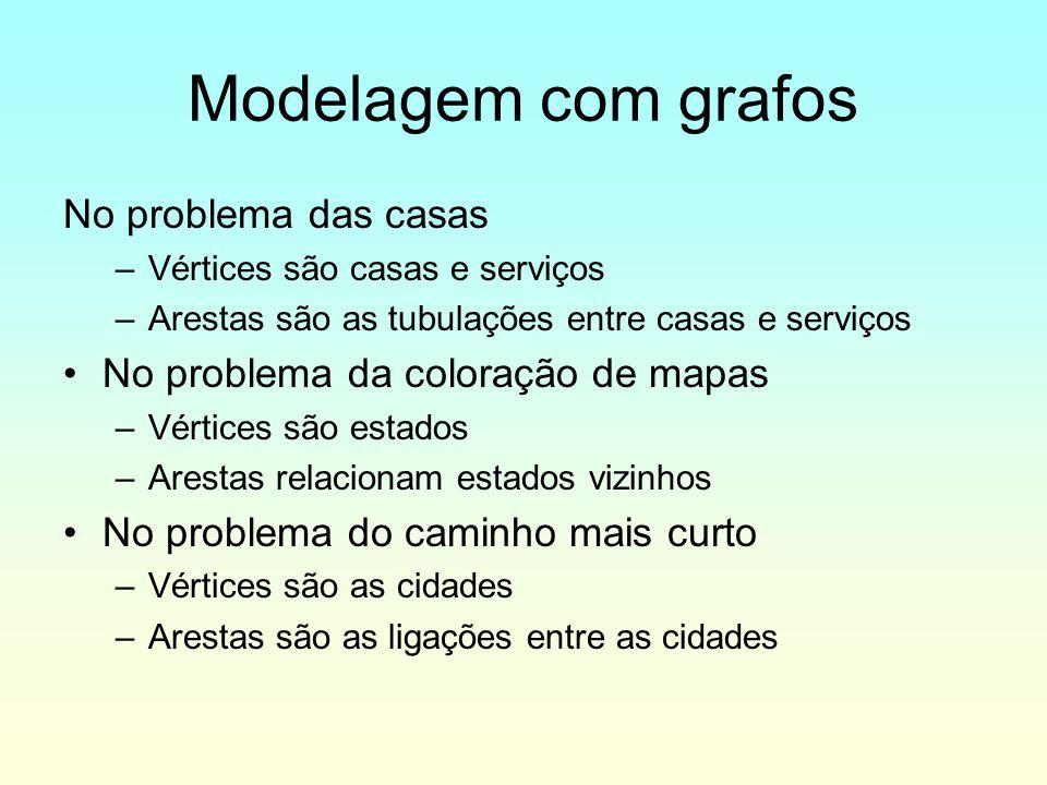 No problema das casas –Vértices são casas e serviços –Arestas são as tubulações entre casas e serviços No problema da coloração de mapas –Vértices são