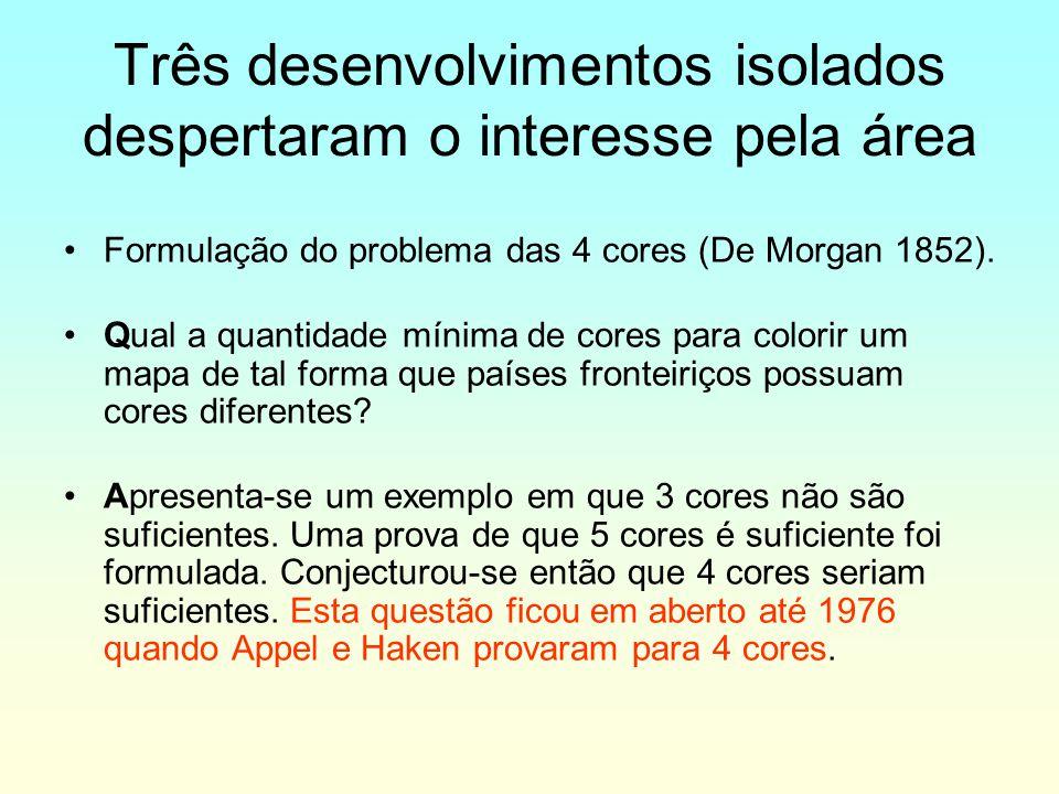 Três desenvolvimentos isolados despertaram o interesse pela área Formulação do problema das 4 cores (De Morgan 1852). Qual a quantidade mínima de core