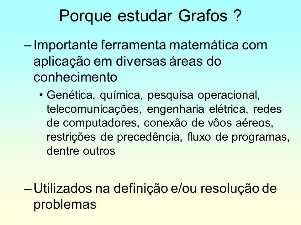 –Importante ferramenta matemática com aplicação em diversas áreas do conhecimento Genética, química, pesquisa operacional, telecomunicações, engenhari