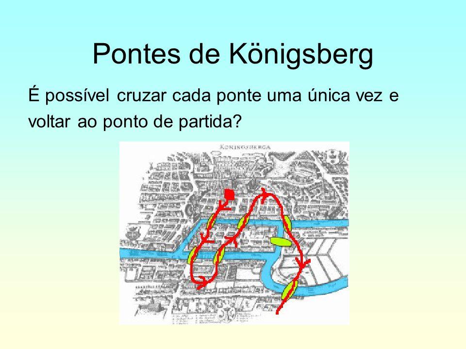 Pontes de Königsberg É possível cruzar cada ponte uma única vez e voltar ao ponto de partida?