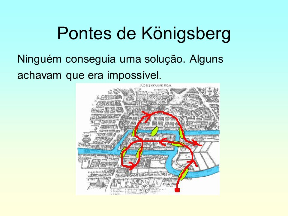 Pontes de Königsberg Ninguém conseguia uma solução. Alguns achavam que era impossível.