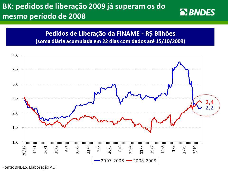 BK: pedidos de liberação 2009 já superam os do mesmo período de 2008 Fonte: BNDES.