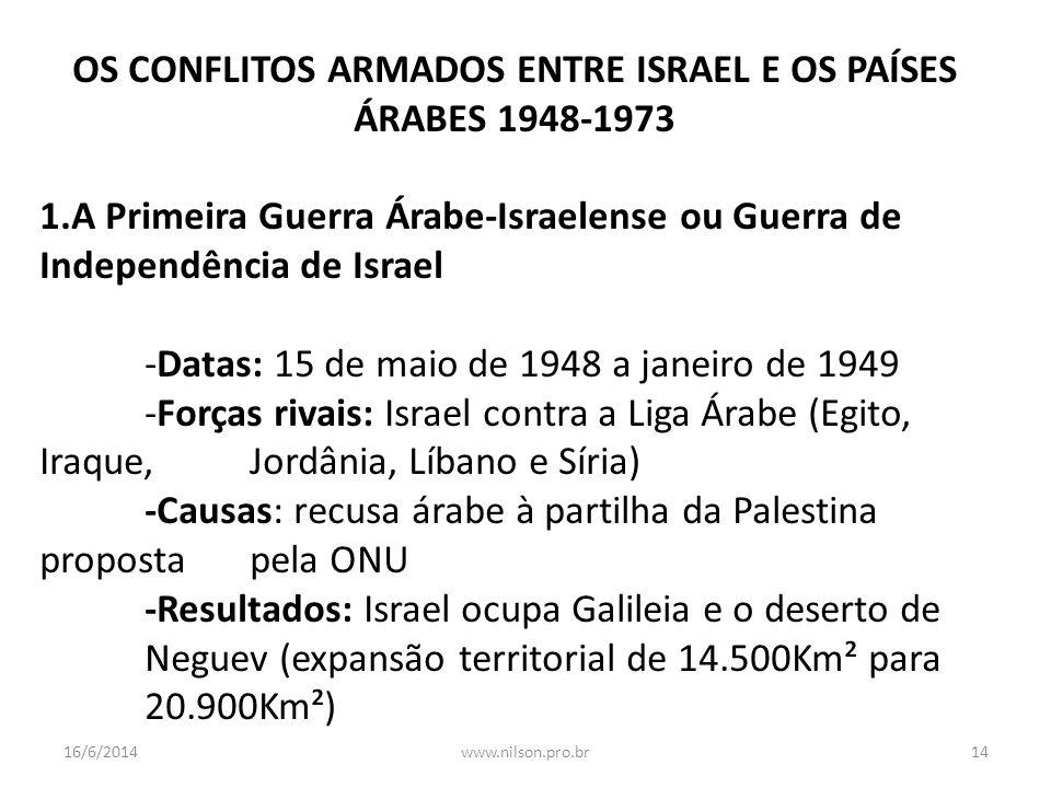 OS CONFLITOS ARMADOS ENTRE ISRAEL E OS PAÍSES ÁRABES 1948-1973 1.A Primeira Guerra Árabe-Israelense ou Guerra de Independência de Israel -Datas: 15 de