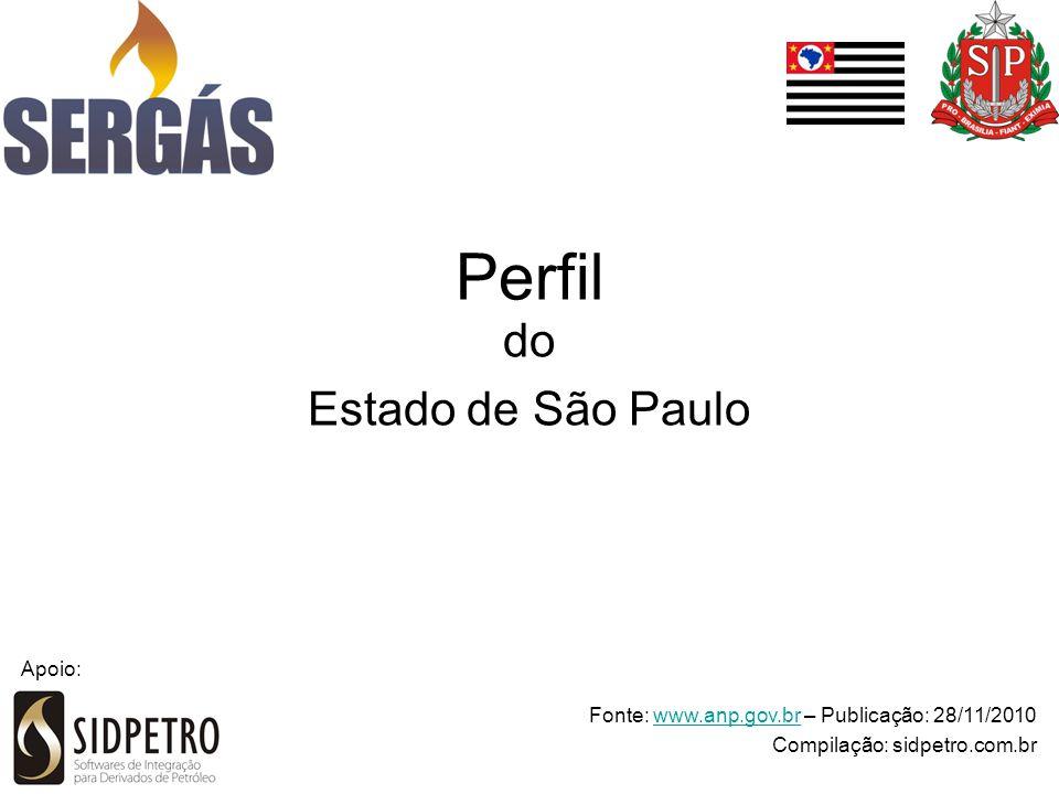 Perfil do Estado de São Paulo Fonte: www.anp.gov.br – Publicação: 28/11/2010www.anp.gov.br Compilação: sidpetro.com.br Apoio: