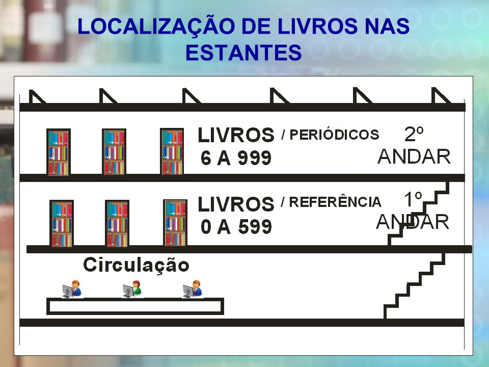 LOCALIZAÇÃO DO LIVRO ETIQUETA DE LOMBADA