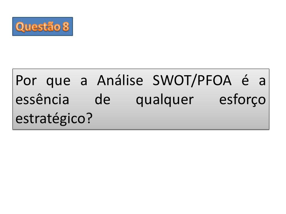 Por que a Análise SWOT/PFOA é a essência de qualquer esforço estratégico?