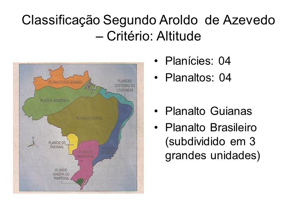 Classificação Segundo Aroldo de Azevedo – Critério: Altitude Planícies: 04 Planaltos: 04 Planalto Guianas Planalto Brasileiro (subdividido em 3 grande