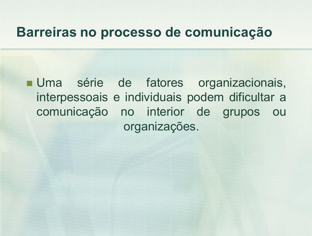 Barreiras no processo de comunicação Uma série de fatores organizacionais, interpessoais e individuais podem dificultar a comunicação no interior de g