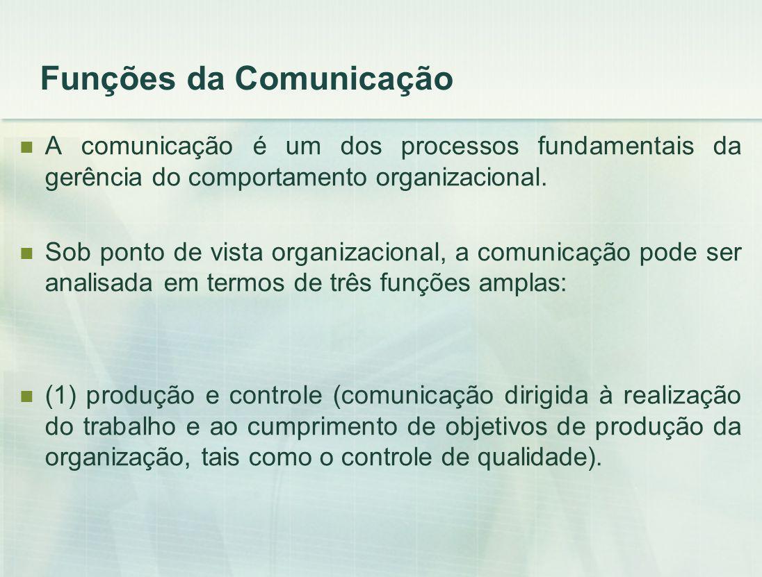 Funções da Comunicação A comunicação é um dos processos fundamentais da gerência do comportamento organizacional. Sob ponto de vista organizacional, a