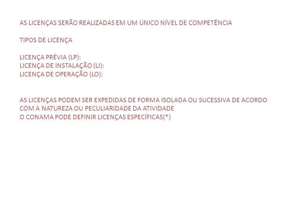 AS LICENÇAS SERÃO REALIZADAS EM UM ÚNICO NÍVEL DE COMPETÊNCIA TIPOS DE LICENÇA LICENÇA PRÉVIA (LP): LICENÇA DE INSTALAÇÃO (LI): LICENÇA DE OPERAÇÃO (L