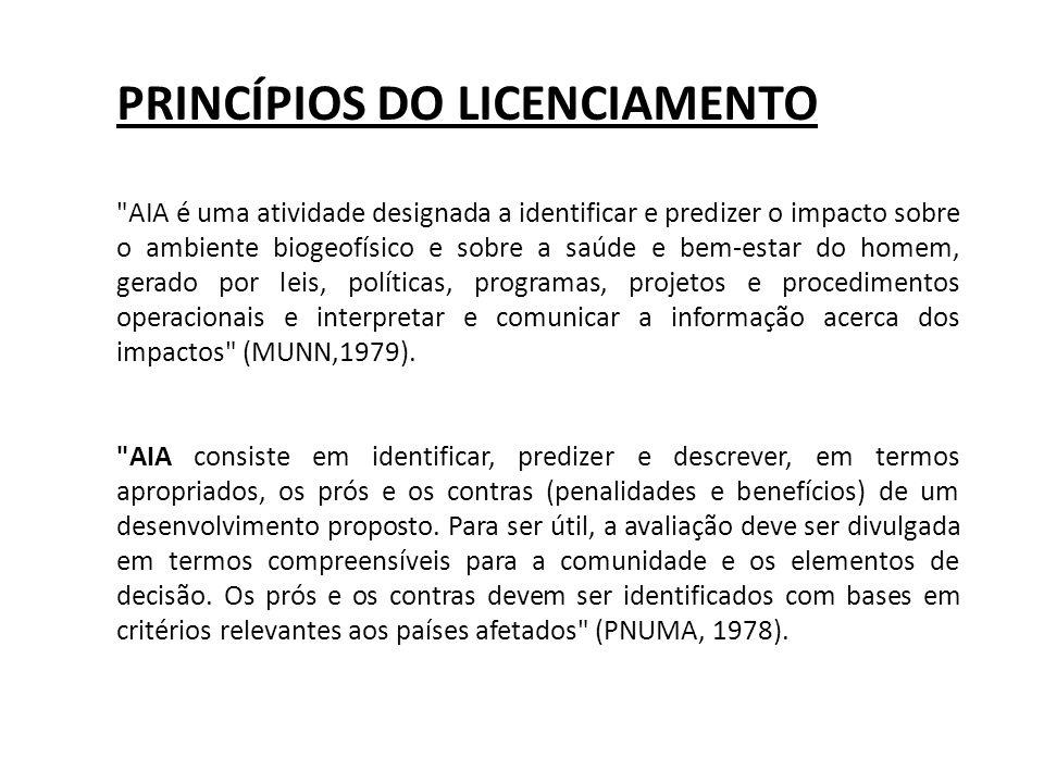 ETAPAS DE LICENCIAMENTO 1.DEFINIÇÃO DOS DOCUMENTOS, ESTUDOS NECESSÁRIOS: O.A.