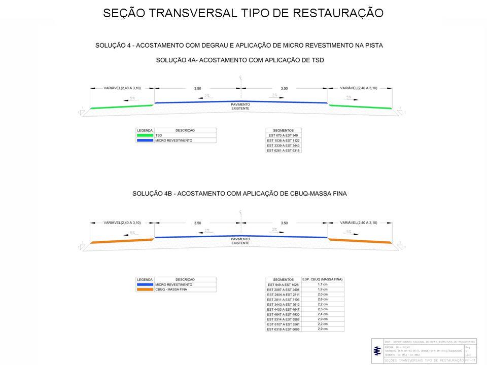 SEÇÃO TRANSVERSAL TIPO DE TERRAPLENAGEM