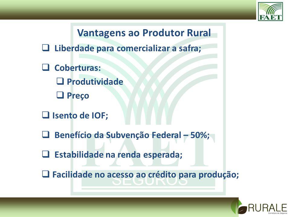 Liberdade para comercializar a safra; Coberturas: Produtividade Preço Isento de IOF; Benefício da Subvenção Federal – 50%; Estabilidade na renda esper