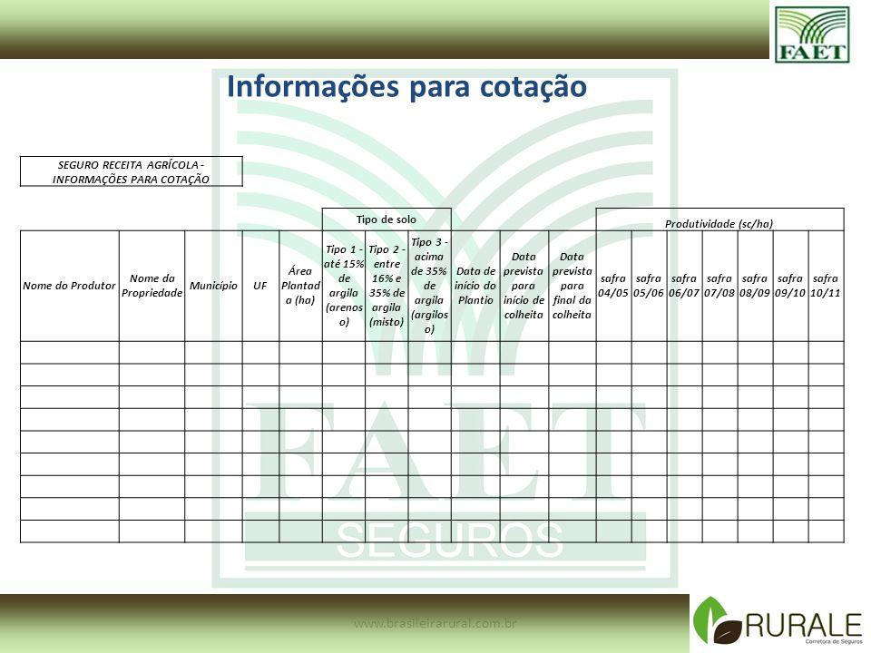 www.brasileirarural.com.br SEGURO RECEITA AGRÍCOLA - INFORMAÇÕES PARA COTAÇÃO Tipo de solo Produtividade (sc/ha) Nome do Produtor Nome da Propriedade