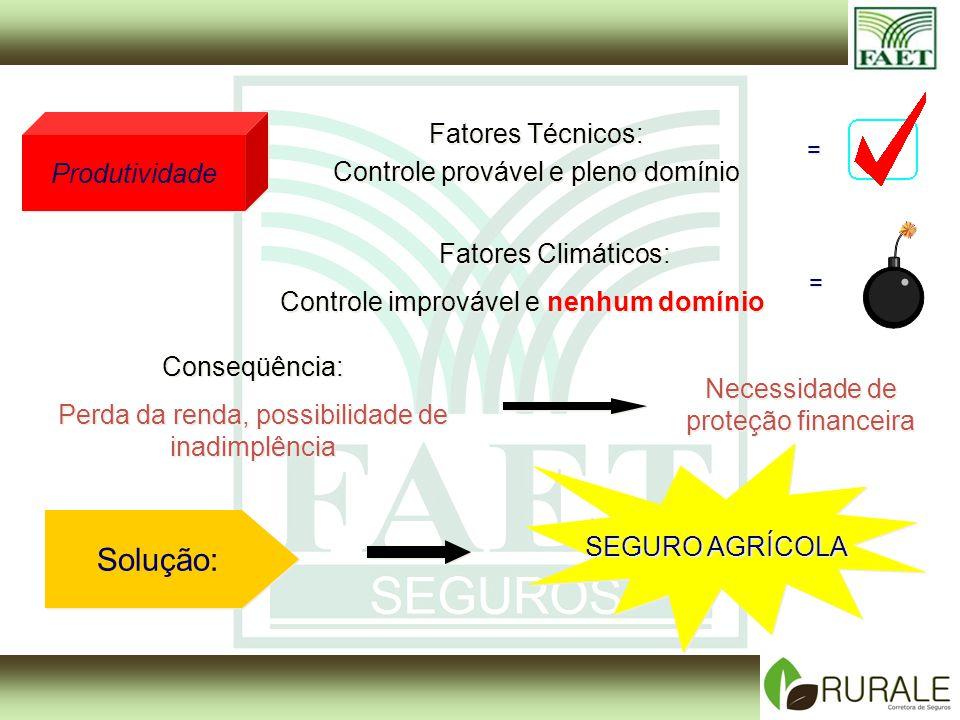 9 Produtividade Fatores Técnicos: Controle provável e pleno domínio Fatores Técnicos: Controle provável e pleno domínio Fatores Climáticos: Controle i