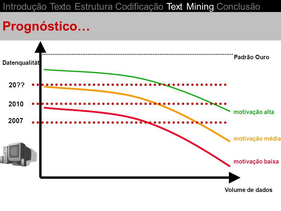 Datenqualität 2007 2010 20?? Introdução Texto Estrutura Codificação Text Mining Conclusão Prognóstico… Volume de dados motivação alta motivação média