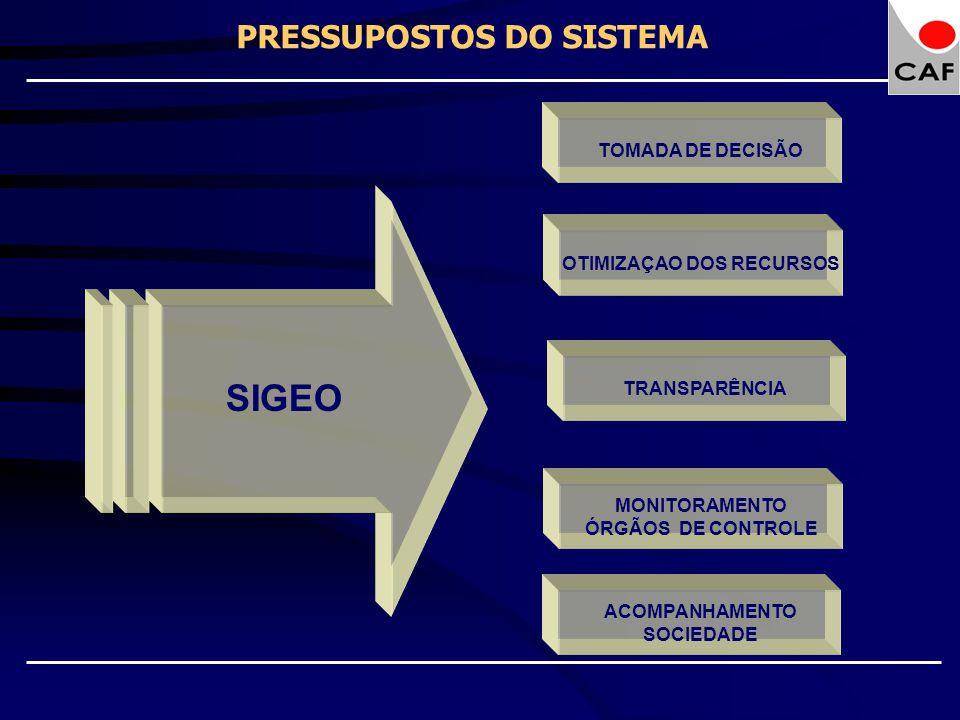ACOMPANHAMENTO SOCIEDADE MONITORAMENTO ÓRGÃOS DE CONTROLE OTIMIZAÇAO DOS RECURSOS TOMADA DE DECISÃO TRANSPARÊNCIA SIGEO PRESSUPOSTOS DO SISTEMA