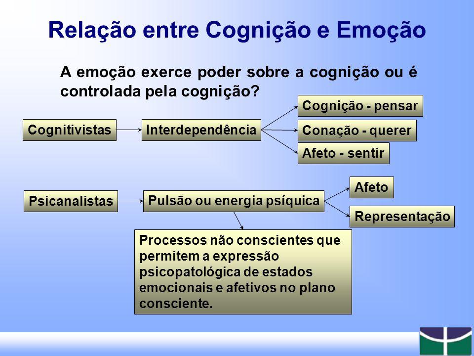 Emoções e Afetos Perspectivas Teóricas: Abordagem Teórica Foco de Análise da Emoção Fisiológica Filosófica Fenomenológica Comportamental Cognitiva Clínica Social Sentido da vida Funções no processo evolutivo Experiência consciente Estímulos externos que eliciam emoções Avaliação subjetiva da emoção Distúrbios da emoção Expressões verbais, gestuais, faciais...
