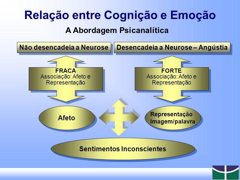 Relação entre Cognição e Emoção A emoção exerce poder sobre a cognição ou é controlada pela cognição.