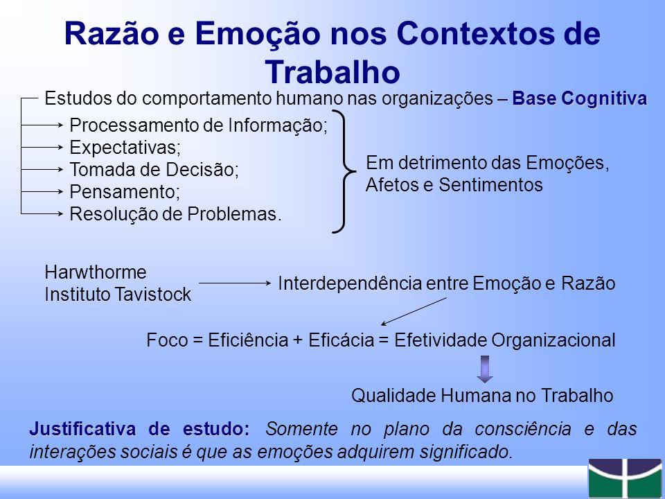 Relação entre Cognição e Emoção A Abordagem dos Neurofisiologistas Estímulo Emocional Tálamo Sensorial Amídala Cerebral (emoção) Córtex Sensorial (cognição) RESPOSTA EMOCIONAL