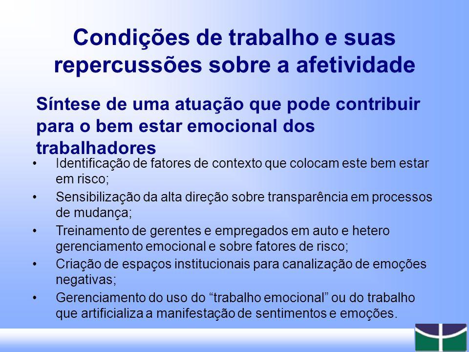 Condições de trabalho e suas repercussões sobre a afetividade Auto gerenciamento Reavaliação cognitiva da situação geradora de afeto negativo; Aumento do uso de humor, para lidar com condições desfavoráveis; Aumento da resiliência emocional, via treinamento de auto-eficácia Hetero gerenciamento Partir da premissa de que existem emoções funcionais e disfuncionais Identificar fatores desencadeadores: Relativos a: pressão por conformidade, diversidades / desigualdades e mudanças / inseguranças