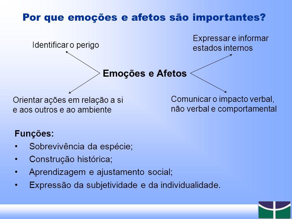 Justificativa de estudo: Justificativa de estudo: Somente no plano da consciência e das interações sociais é que as emoções adquirem significado.
