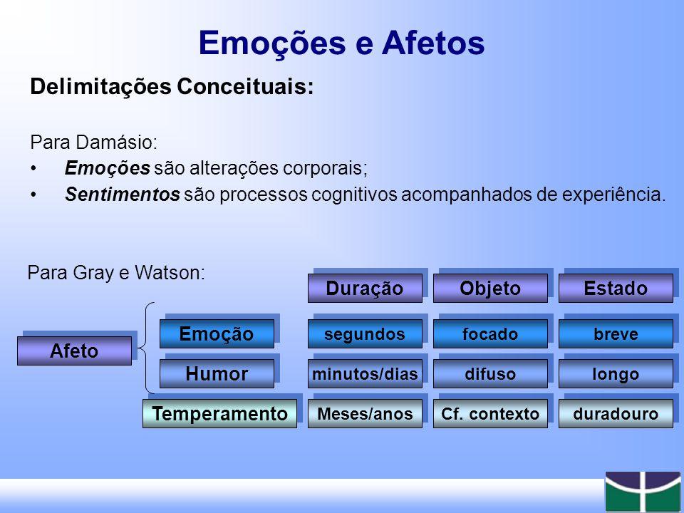 Emoções e Afetos Delimitações Conceituais: Para Damásio: Emoções são alterações corporais; Sentimentos são processos cognitivos acompanhados de experiência.
