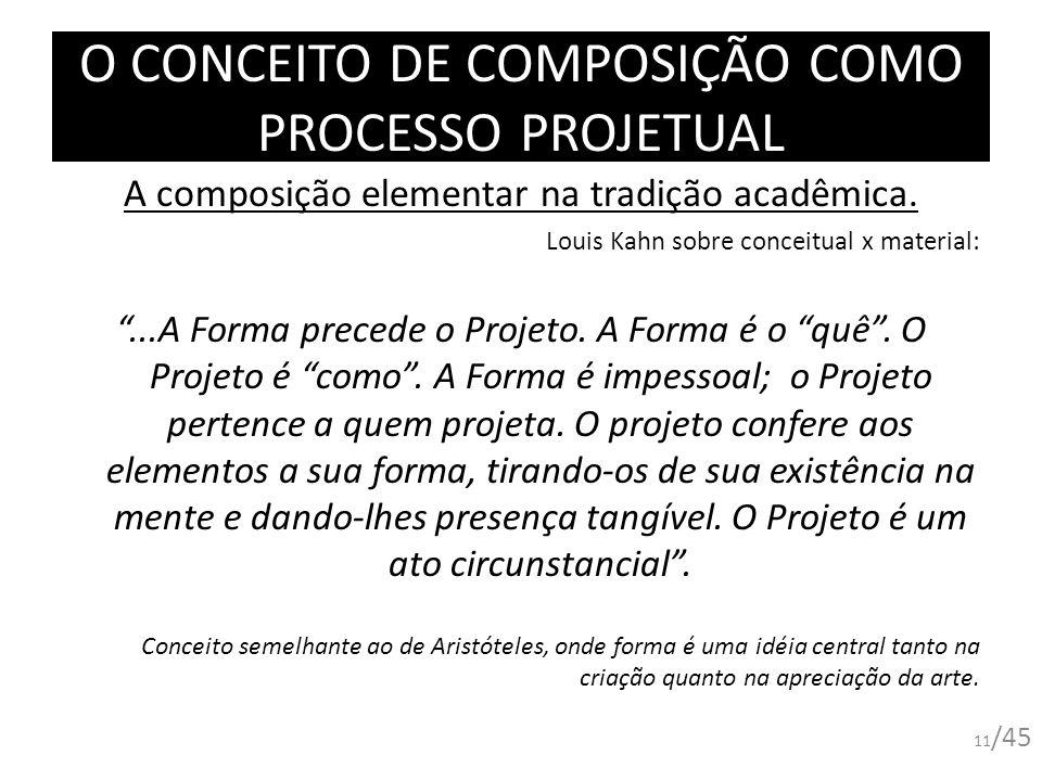 O CONCEITO DE COMPOSIÇÃO COMO PROCESSO PROJETUAL A composição elementar na tradição acadêmica. Louis Kahn sobre conceitual x material:...A Forma prece