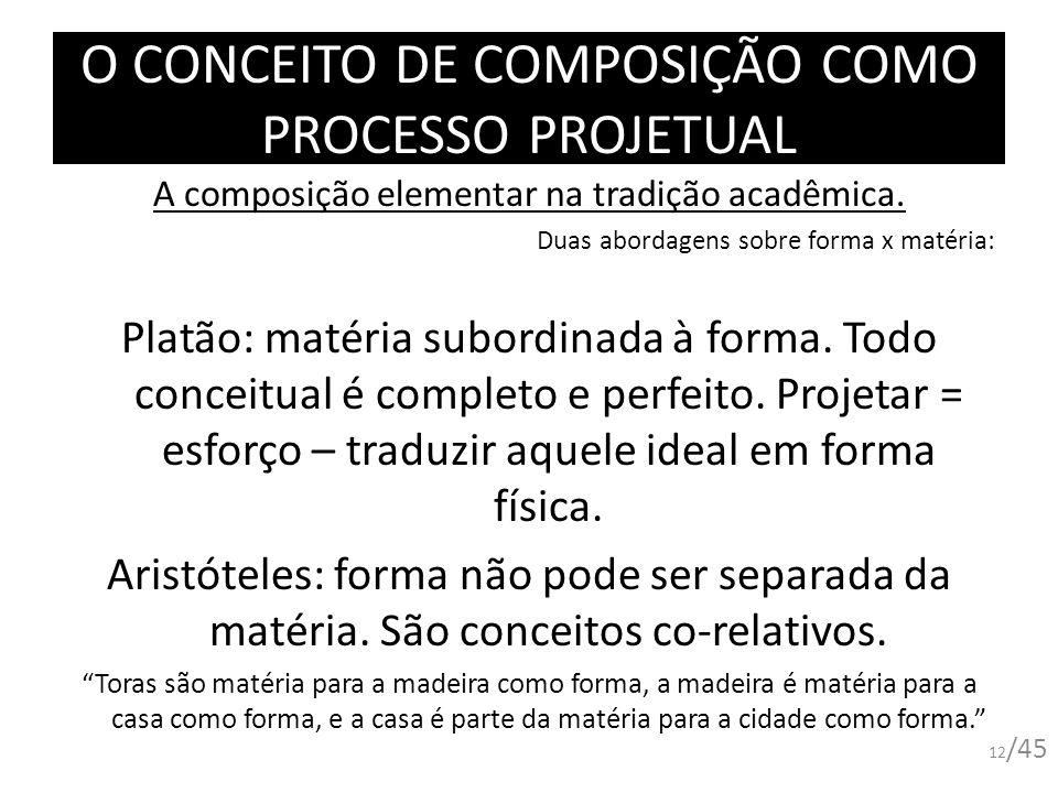 O CONCEITO DE COMPOSIÇÃO COMO PROCESSO PROJETUAL 12 /45 A composição elementar na tradição acadêmica. Duas abordagens sobre forma x matéria: Platão: m