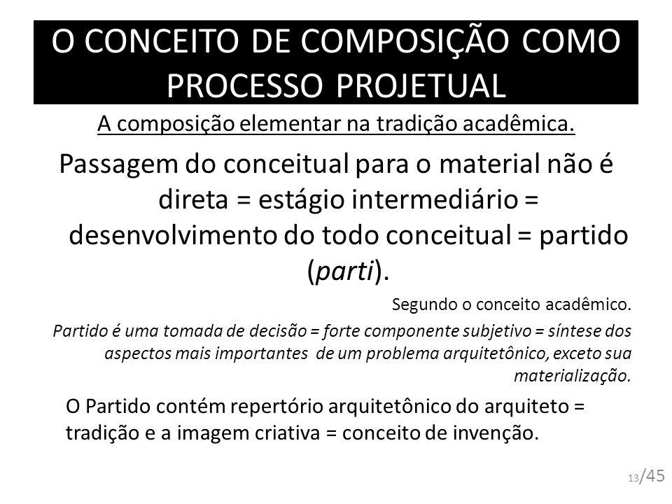 O CONCEITO DE COMPOSIÇÃO COMO PROCESSO PROJETUAL 13 /45 A composição elementar na tradição acadêmica. Passagem do conceitual para o material não é dir