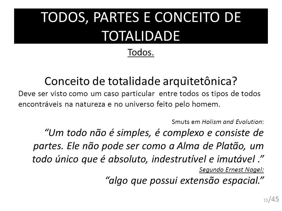 TODOS, PARTES E CONCEITO DE TOTALIDADE 15 /45 Todos. Conceito de totalidade arquitetônica? Deve ser visto como um caso particular entre todos os tipos