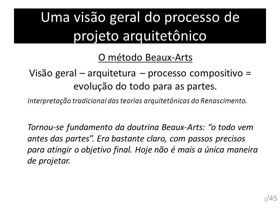 Uma visão geral do processo de projeto arquitetônico O método Beaux-Arts Visão geral – arquitetura – processo compositivo = evolução do todo para as p