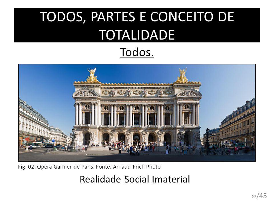 TODOS, PARTES E CONCEITO DE TOTALIDADE Todos. Fig. 02: Ópera Garnier de Paris. Fonte: Arnaud Frich Photo Realidade Social Imaterial 22 /45