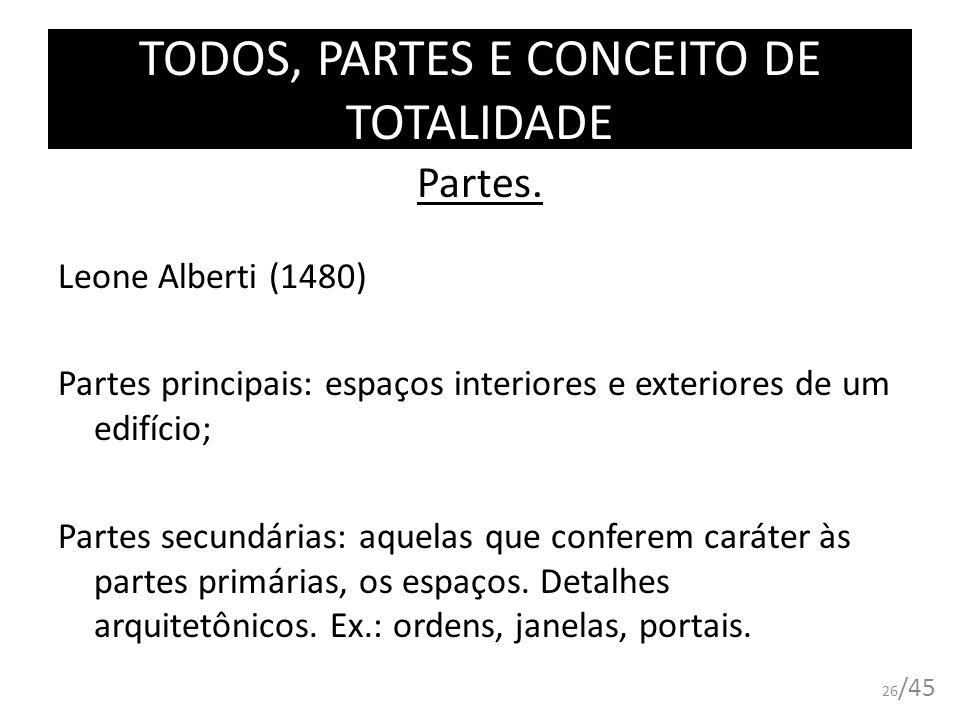 TODOS, PARTES E CONCEITO DE TOTALIDADE Partes. Leone Alberti (1480) Partes principais: espaços interiores e exteriores de um edifício; Partes secundár