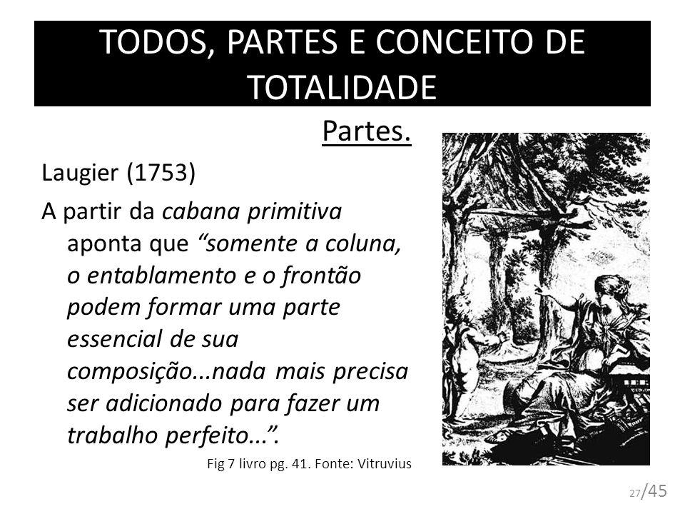 TODOS, PARTES E CONCEITO DE TOTALIDADE Partes. Laugier (1753) A partir da cabana primitiva aponta que somente a coluna, o entablamento e o frontão pod