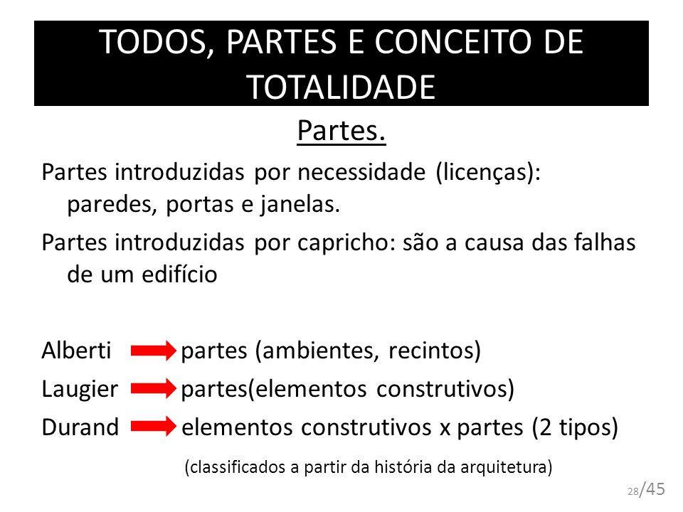 TODOS, PARTES E CONCEITO DE TOTALIDADE Partes. Partes introduzidas por necessidade (licenças): paredes, portas e janelas. Partes introduzidas por capr