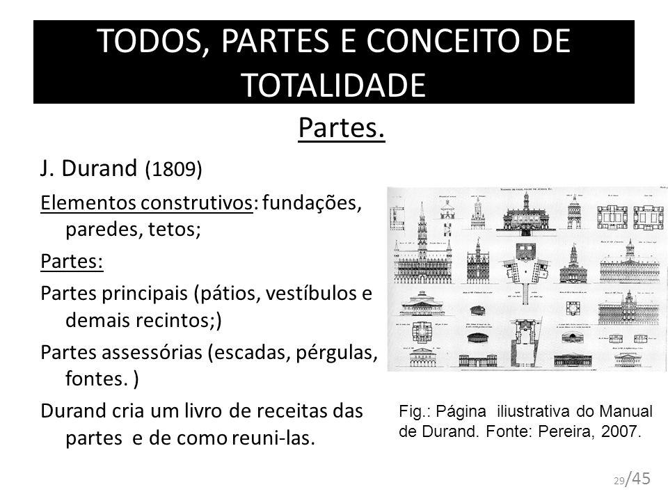 TODOS, PARTES E CONCEITO DE TOTALIDADE Partes. J. Durand (1809) Elementos construtivos: fundações, paredes, tetos; Partes: Partes principais (pátios,