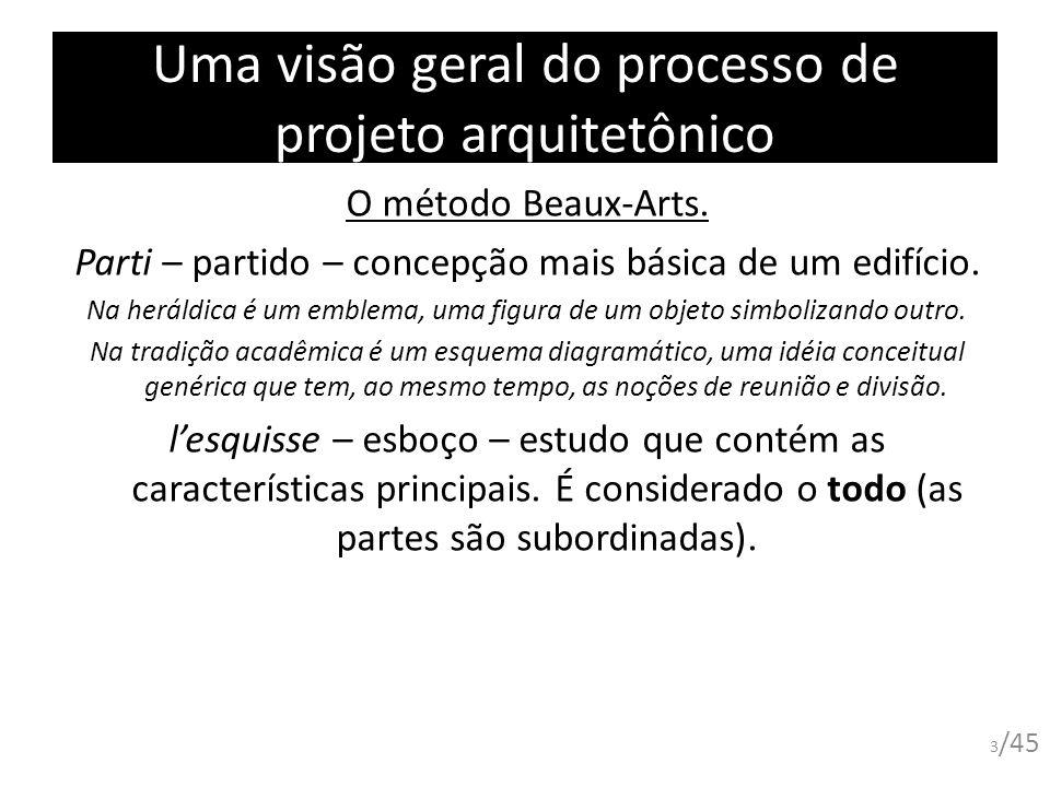 Uma visão geral do processo de projeto arquitetônico O método Beaux-Arts. Parti – partido – concepção mais básica de um edifício. Na heráldica é um em