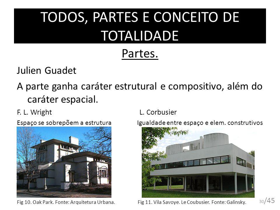 TODOS, PARTES E CONCEITO DE TOTALIDADE Partes. Julien Guadet A parte ganha caráter estrutural e compositivo, além do caráter espacial. F. L. Wright L.