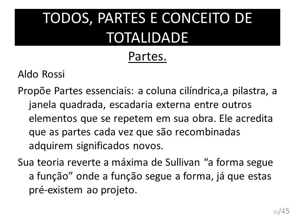 TODOS, PARTES E CONCEITO DE TOTALIDADE Partes. Aldo Rossi Propõe Partes essenciais: a coluna cilíndrica,a pilastra, a janela quadrada, escadaria exter