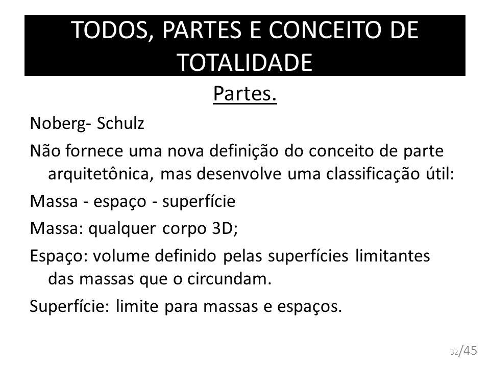 TODOS, PARTES E CONCEITO DE TOTALIDADE Partes. Noberg- Schulz Não fornece uma nova definição do conceito de parte arquitetônica, mas desenvolve uma cl