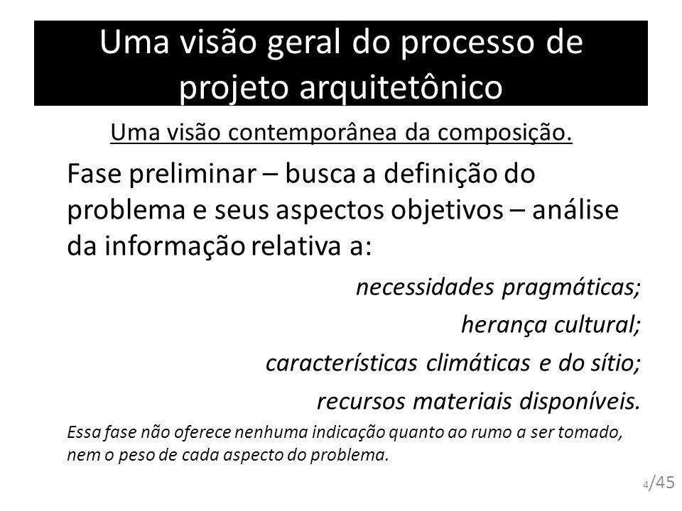 Uma visão geral do processo de projeto arquitetônico Uma visão contemporânea da composição. Fase preliminar – busca a definição do problema e seus asp
